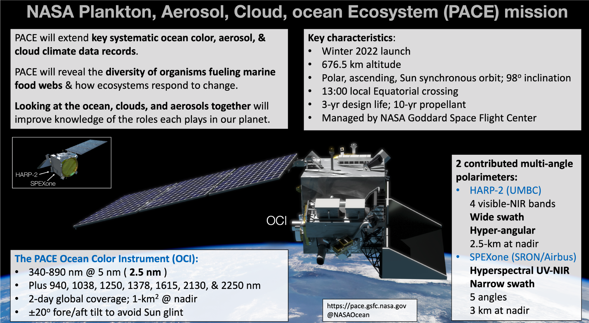 An overview of the PACE Mission provided by Jeremy Werdell, Project Scientist.