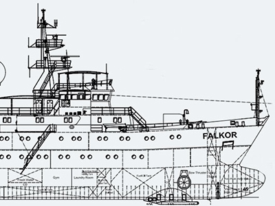 A schematic illustrating the layout and configuration of the R/V <em>Falkor</em>. Credit: Schmidt Ocean Institute