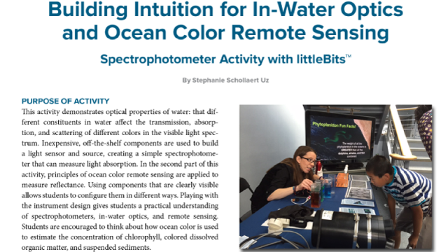Activity cover: Building Intuition for In-water Optics and Ocean Color Remote Sensing