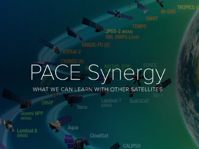 While orbiting Earth, PACE will not operate in a vacuum! This e-brochure, <em>PACE Synergy</em>, explores how PACE's information will be used in conjunction with data collected by other missions.