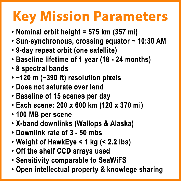 Key mission parameters