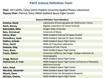 PACE Science Definition Team