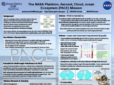 PACE Poster Presented at Ocean Optics XXIII