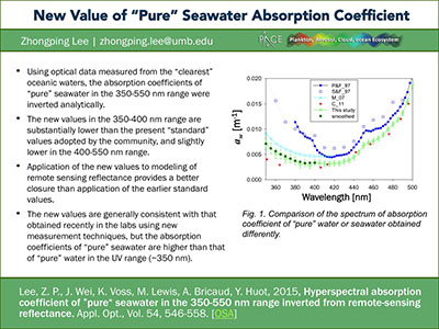 New Value of Pure Seawater Absorption Coefficient (Summary)